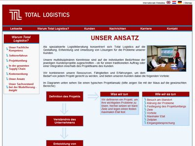 german website desigbn for aircraft charter company