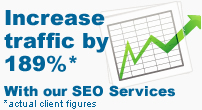 SEO quotation